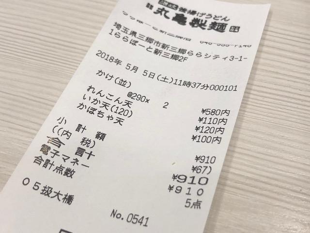 今日の昼食は二人で910円